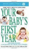Patient Resources - Your Baby's First Year | Portland Pediatric Group